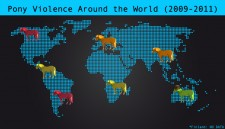 Map Key:  1 pony = EXTREME VIOLENCE